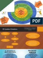 plan bicentenario.pptx