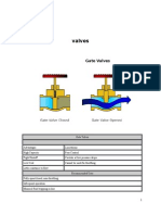 Piping appurtenances and valves