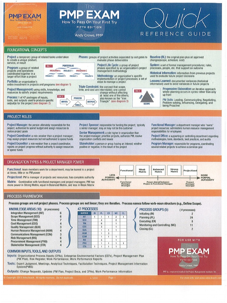 Pmp exam quick reference guide fandeluxe Gallery