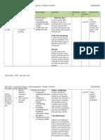 edu 4203 - project output - integrated syllabus template - 2014 (2)