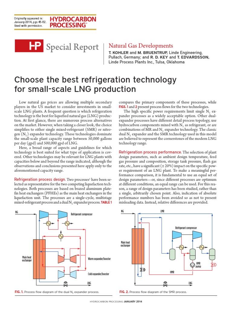 Hydrocarbon Processing Choosing The Rigth Liq Process Gas Flow Diagram Heat Exchanger Compressor Refrigeration