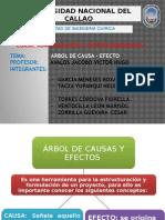 Arbol Causa- Efecto