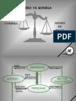 Conceptos Basicos Financieros
