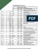 15-9848_-_certificates_of_occupancy.pdf