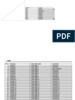 Dashboard Table Scroll and Edit