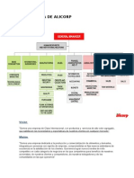 Estructura de Una Empresa