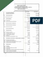 Estado de Actividad a Marzo de 2015.pdf