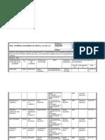 01 Plan e Auditoria F-PGRD03!02!2