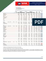 Traders Playbook 1 Jun 2015