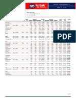 Traders Playbook 2 Jun 2015