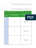 Matriz de Aspectos e Impactos Ambientales Del Ctpi 2015
