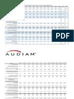 Streaming Rates Analysis 2014