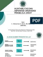 Akuntabilitas & Transparansi BAZ & LAZ