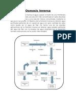 Osmosis Inversa y Nanotecnologia