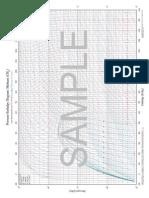 P-H diagram of  Methane