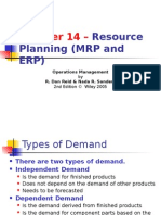 Types of Demand