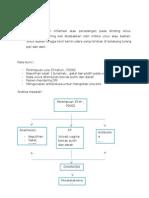 Laporan Pbl Repro Modul 3 KEPUTIHAN SKE 2