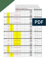 W-eye Knot Tournament Result Sheet 2015