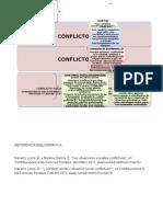 Mapa Conceptual, problemática social en una universidad