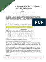 Membaca dan Menggunakan Tabel Distribusi F dan Tabel Distribusi t