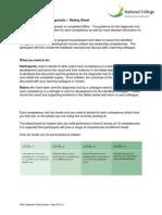 ipml diagnostic rating sheet 3