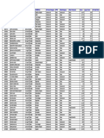 CLAT UG Merit List - Rank 1-5000