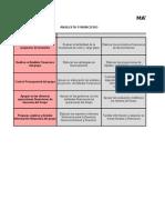 Matriz Funciones y Tareas-2