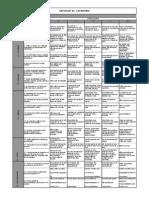 Modelo Check List - Auditoria 5s - Escritório