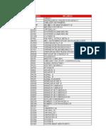 tabulador CCP2013 2015
