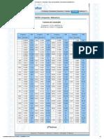 Tabla de Conversion de Pulgadas y Milimetros __