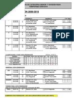 Temp 09-10 - Calendario, resultados y clasificaciones sénior a 14-02-10
