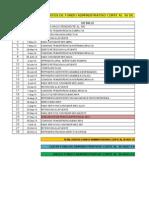 Detalle Gastos Administrativos ACTUALIZADO 12/06/2015 DOCUMENTO DE DESCARGA