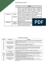 Competencias Docentes y Del Bachiller