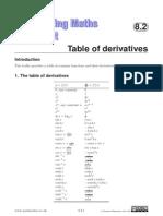 MC8_2derivativeDtable