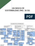 Guia Basica de Sostenibilidad pag.30-50
