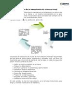 Planeación de La Mercadotecnia Internacional