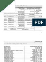 J411 Academic Sum 15 Simulation Calendar.docx