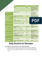 Ramadan Daily Routine