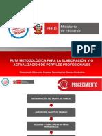 Ruta Elaboración Módulos Profesionales.pdf