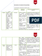 Act. 3.7 y 3.15_reporte de Uso de Instrumentos de Evaluación