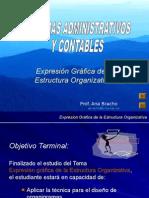 Sistemas AdministrativosAnaBracho.ppt