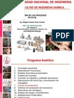 PI510 Cap7 Costos de Produccion