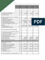 Electrogrup - analiza economico financiara