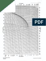 Molliere Diagram Propane