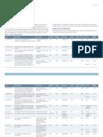1000329-enOPTIC MODULE.pdf