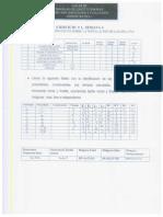 Laboratorios Implementacion y Evaluacion Administrativa 1