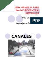 Canales de Riego 2
