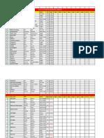 AVSR 2015 - Day1 Results