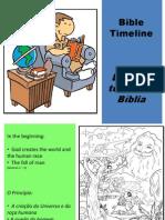 Linha Do Tempo Da Bíblia - Bible Timeline