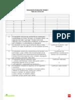 Solucionario Evaluación U1 Len 1 Sé Protagonista